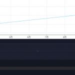 [TradingView]Pineで直線をプロットする